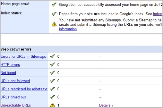Example of the Google Webmaster Tools