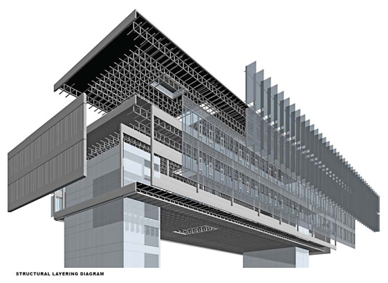 Structural layering diagram for proposed student union